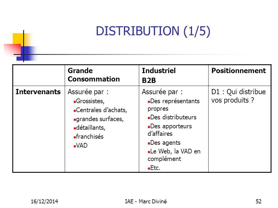 DISTRIBUTION (1/5) Grande Consommation Industriel B2B Positionnement