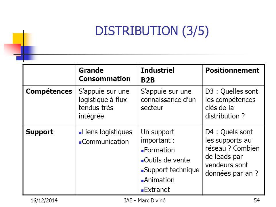DISTRIBUTION (3/5) Grande Consommation Industriel B2B Positionnement