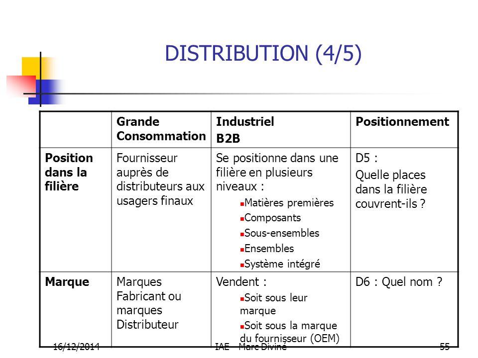 DISTRIBUTION (4/5) Grande Consommation Industriel B2B Positionnement