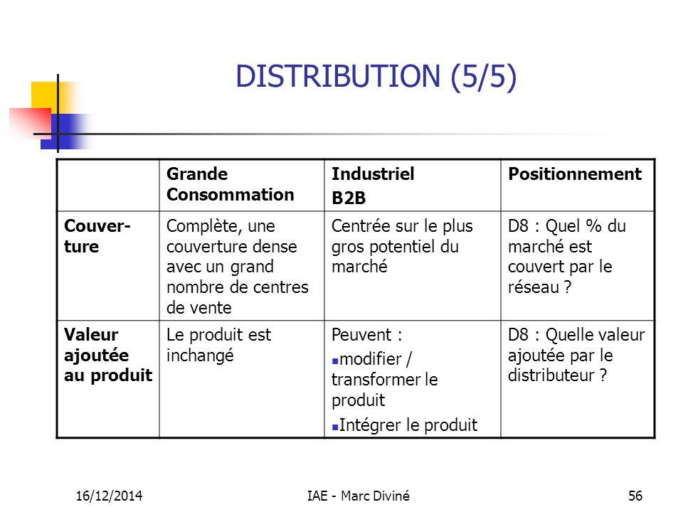 DISTRIBUTION (5/5) Grande Consommation Industriel B2B Positionnement