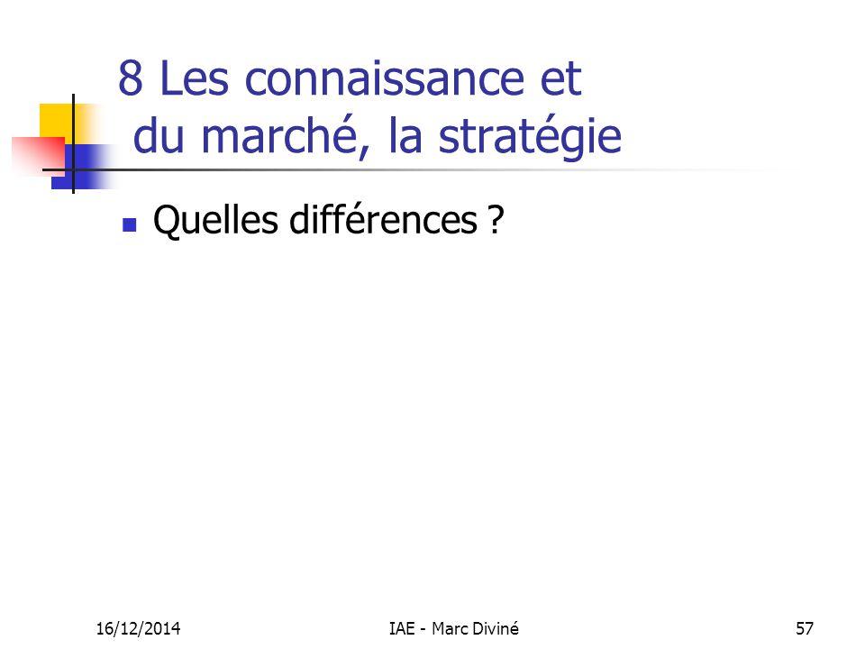 8 Les connaissance et du marché, la stratégie