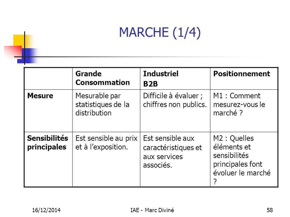 MARCHE (1/4) Grande Consommation Industriel B2B Positionnement Mesure