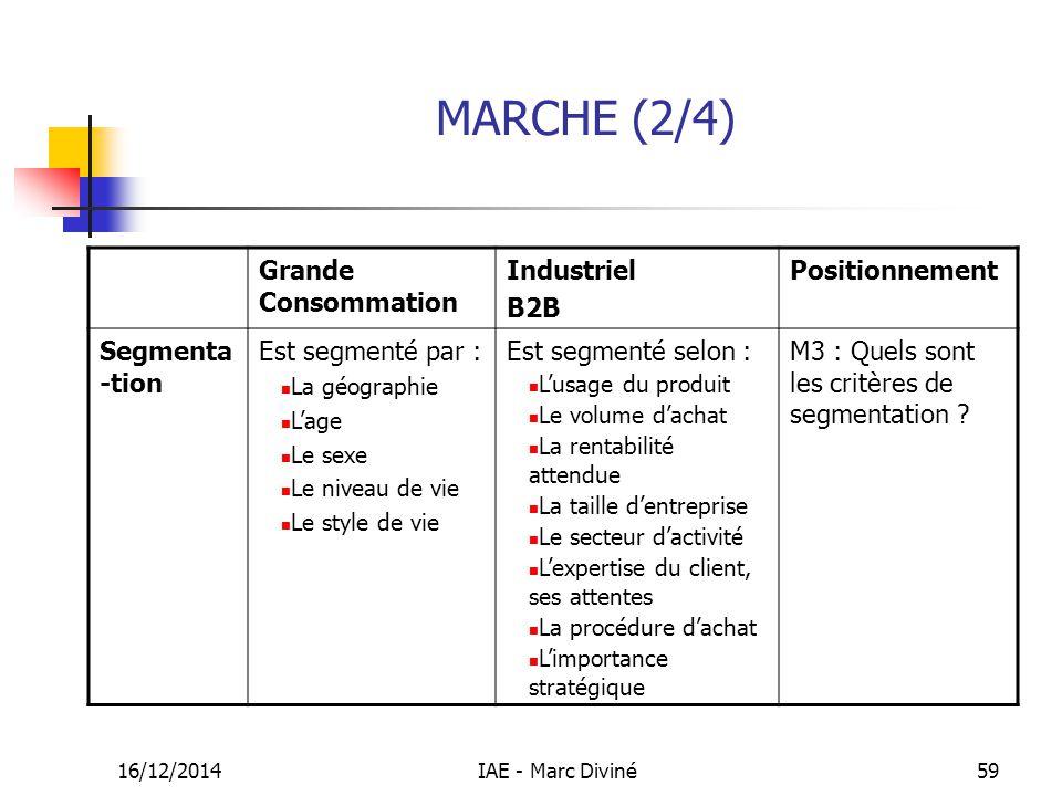 MARCHE (2/4) Grande Consommation Industriel B2B Positionnement