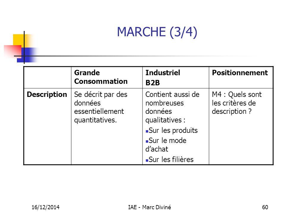 MARCHE (3/4) Grande Consommation Industriel B2B Positionnement