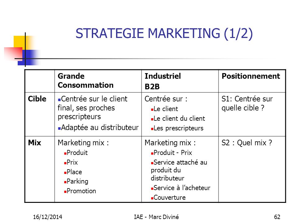 STRATEGIE MARKETING (1/2)