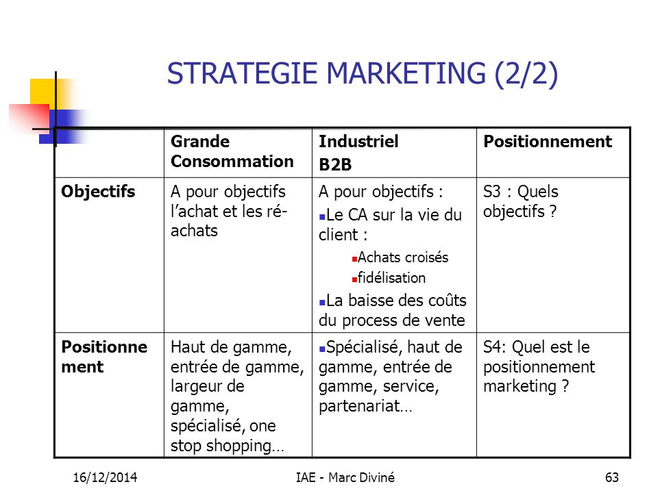 STRATEGIE MARKETING (2/2)
