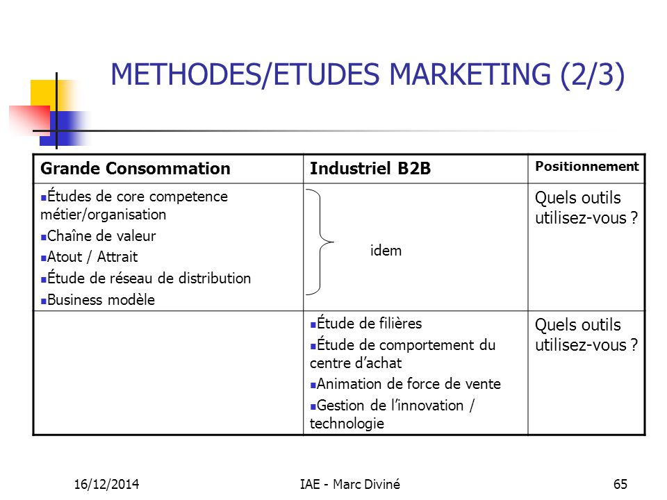 METHODES/ETUDES MARKETING (2/3)