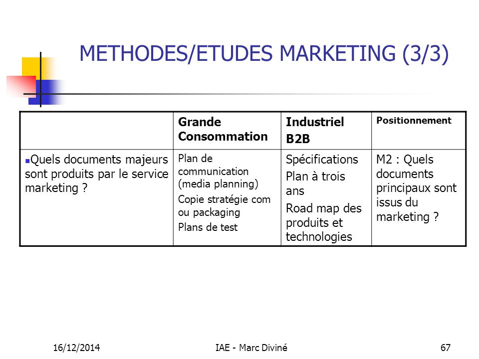 METHODES/ETUDES MARKETING (3/3)