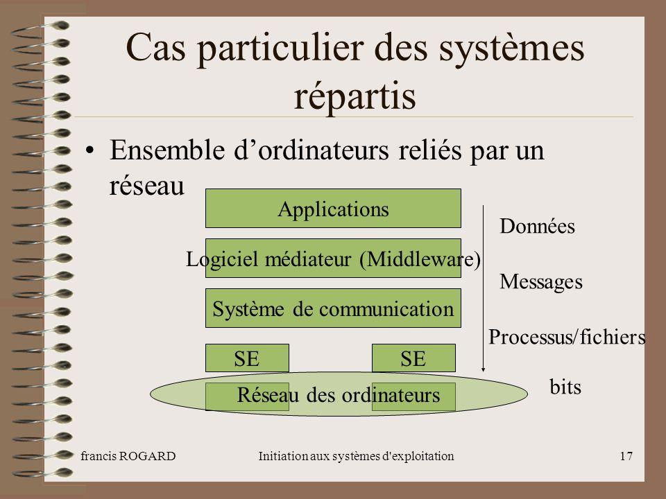 Cas particulier des systèmes répartis