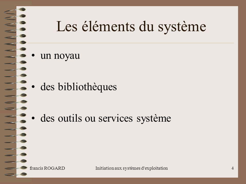 Les éléments du système