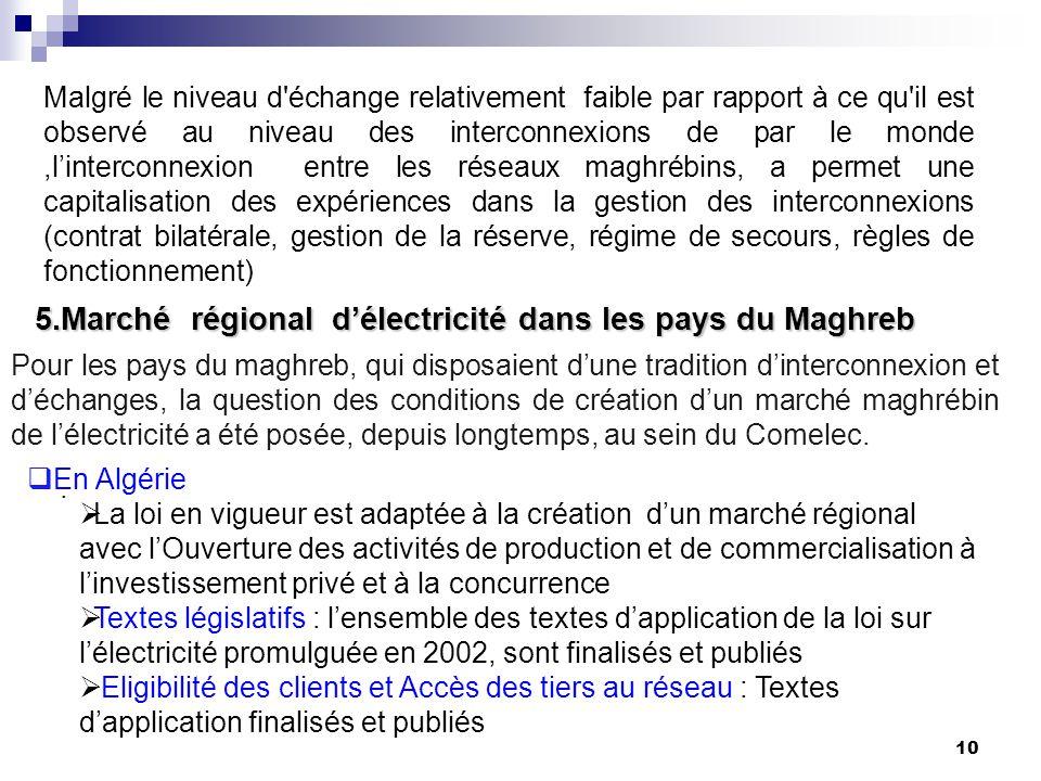 5.Marché régional d'électricité dans les pays du Maghreb