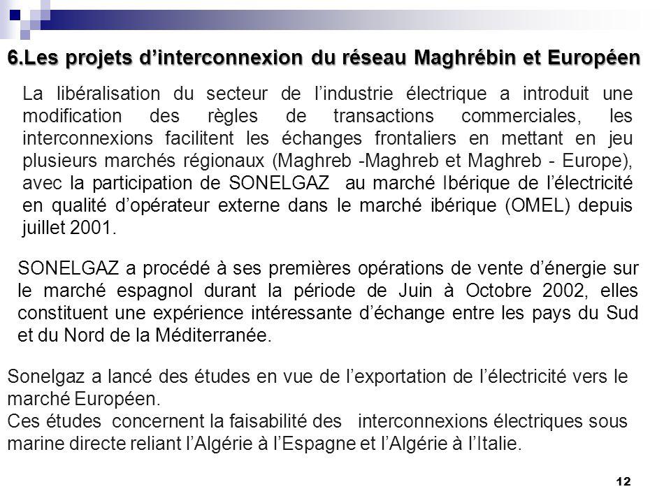 6.Les projets d'interconnexion du réseau Maghrébin et Européen