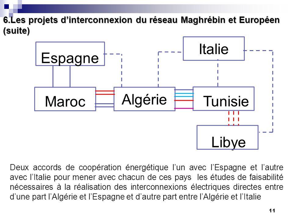 6.Les projets d'interconnexion du réseau Maghrébin et Européen (suite)