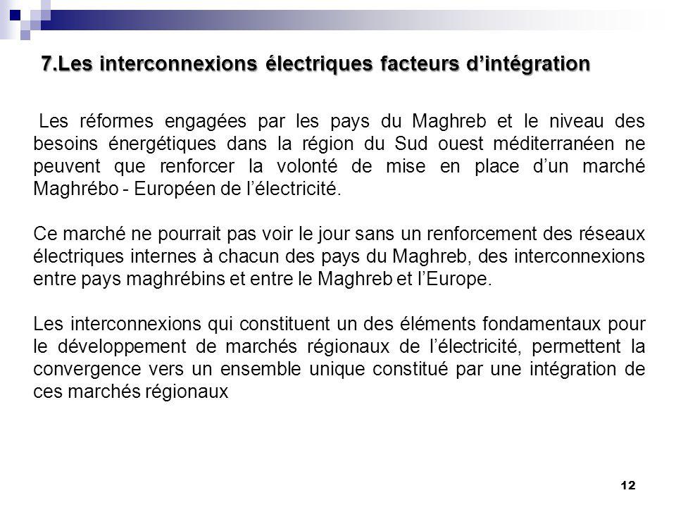7.Les interconnexions électriques facteurs d'intégration