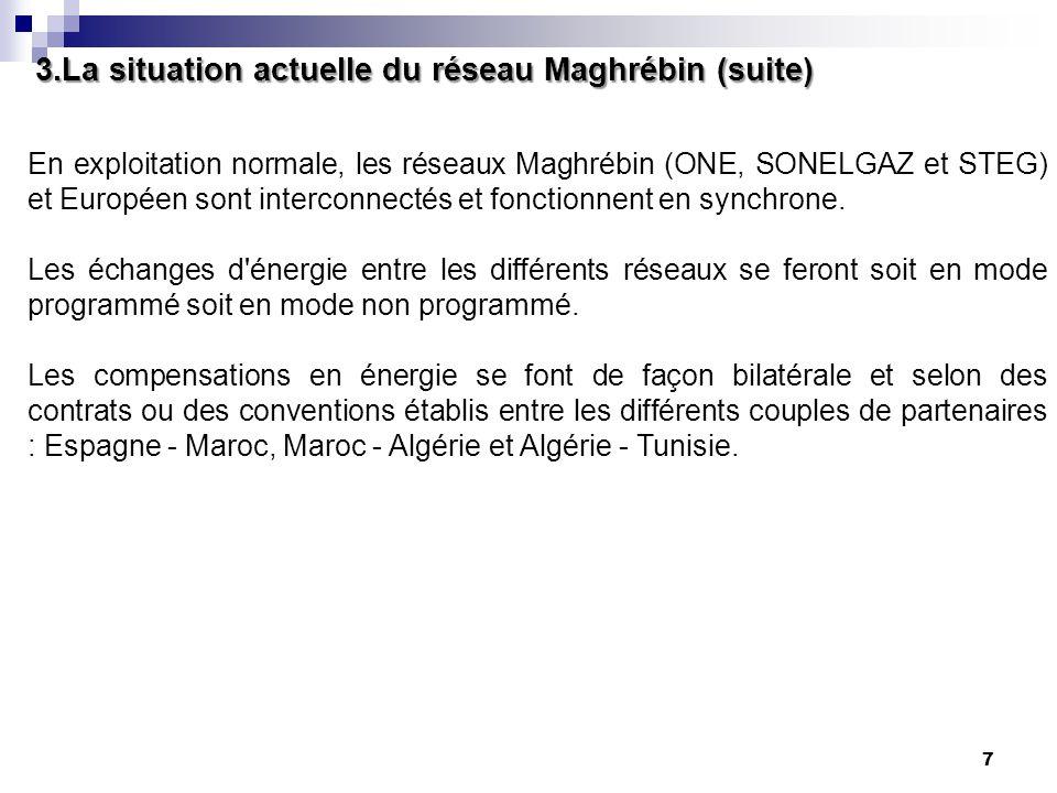 3.La situation actuelle du réseau Maghrébin (suite)