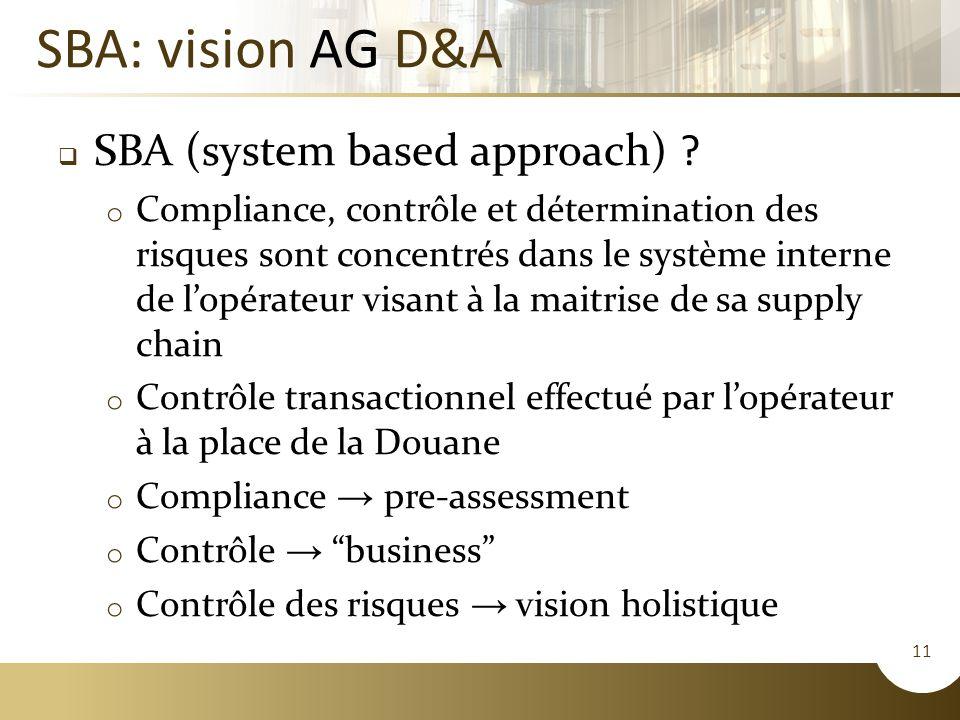 SBA: vision AG D&A SBA (system based approach)