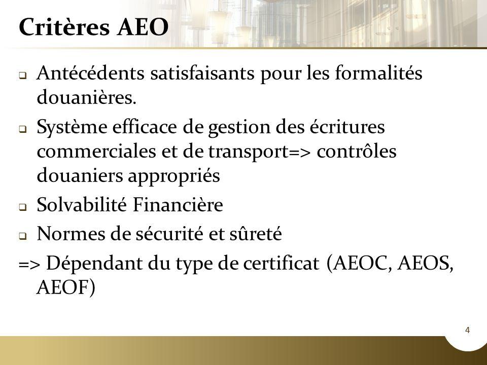Critères AEO Antécédents satisfaisants pour les formalités douanières.