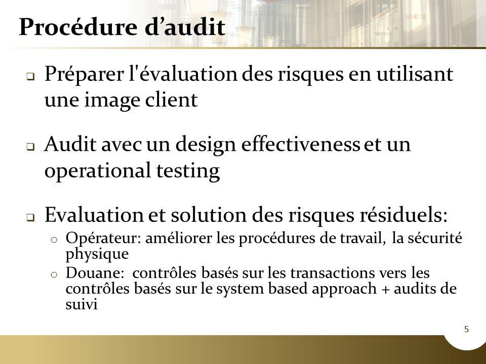 Procédure d'audit Préparer l évaluation des risques en utilisant une image client. Audit avec un design effectiveness et un operational testing.