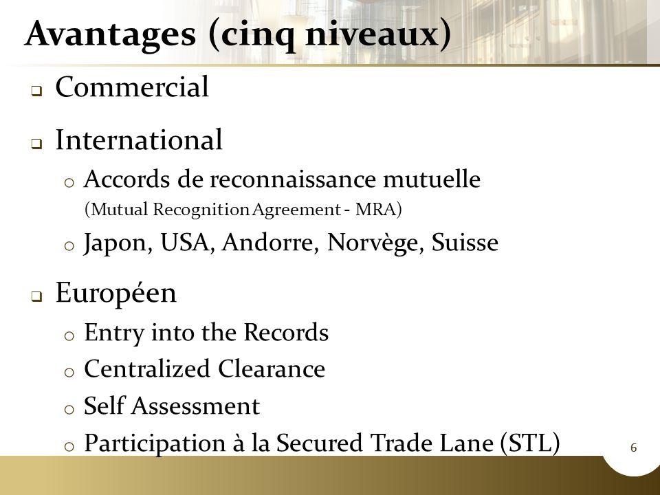 Avantages (cinq niveaux)