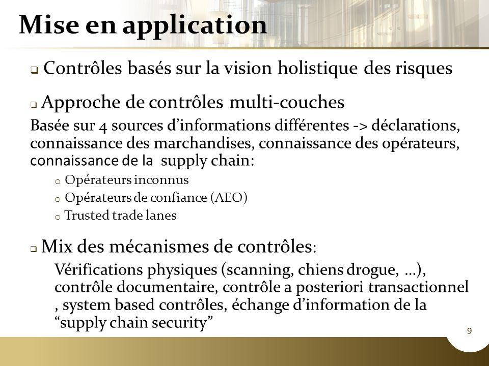 Mise en application Contrôles basés sur la vision holistique des risques. Approche de contrôles multi-couches.