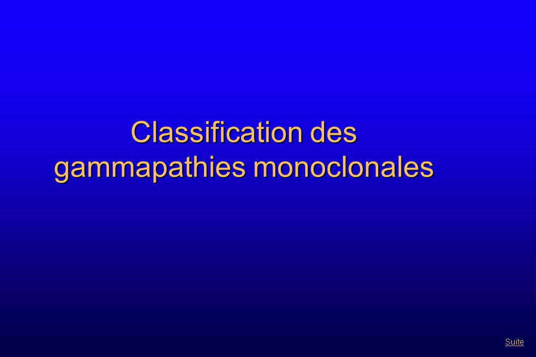 Classification des gammapathies monoclonales