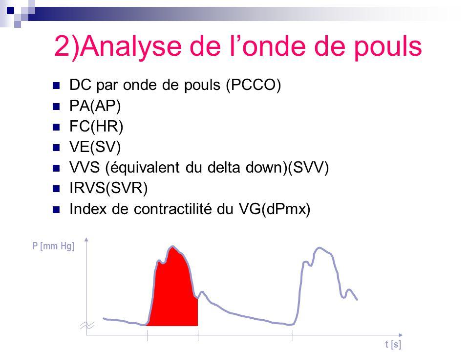 2)Analyse de l'onde de pouls