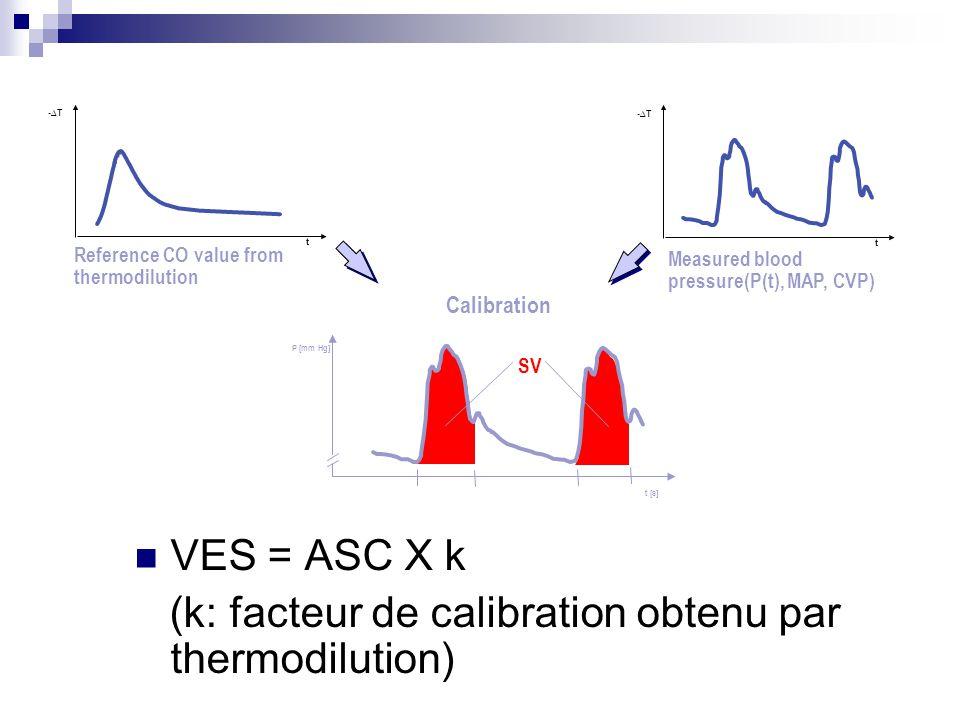 (k: facteur de calibration obtenu par thermodilution)