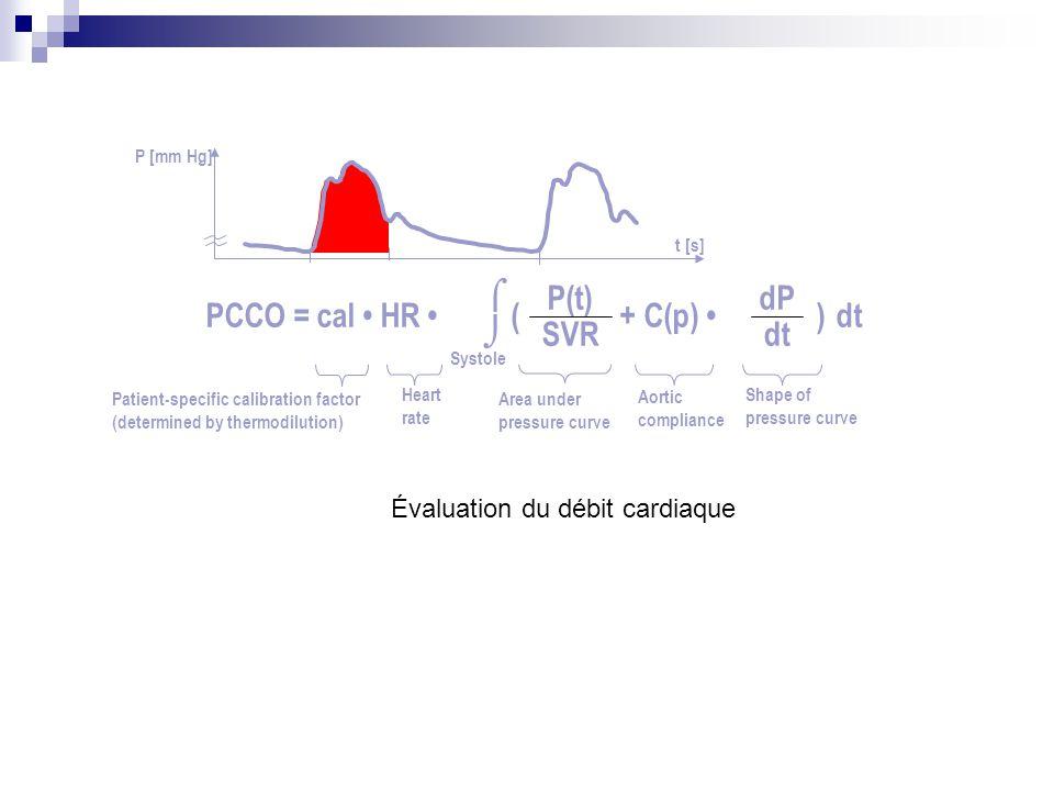 PCCO = cal • HR •   P(t) SVR + C(p) • dP dt ( )