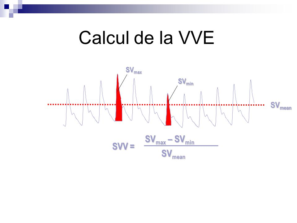Calcul de la VVE SVmax SVmin SVmean SVmax – SVmin SVV = SVmean