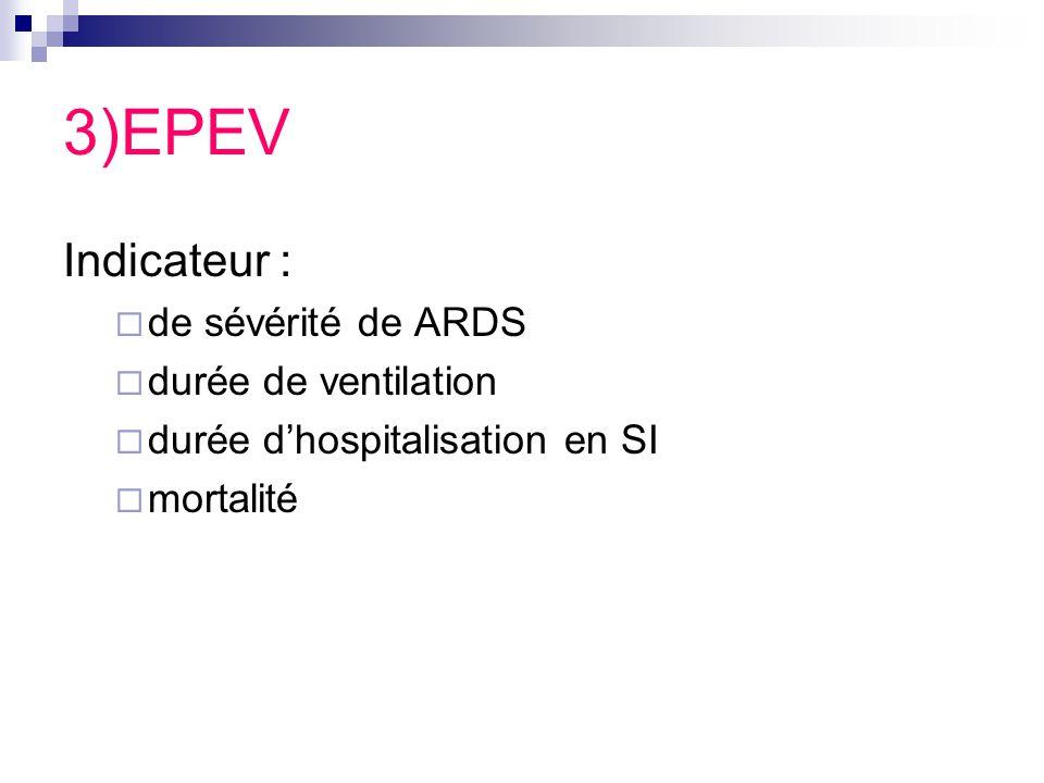 3)EPEV Indicateur : de sévérité de ARDS durée de ventilation