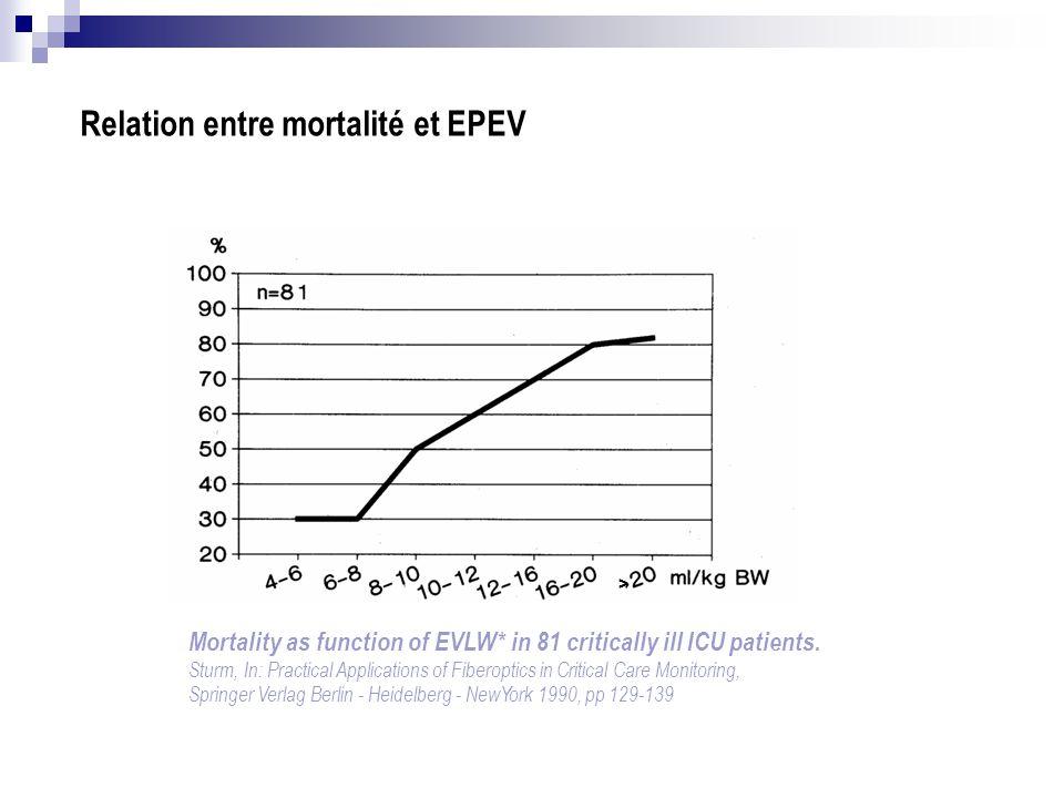 Relation entre mortalité et EPEV