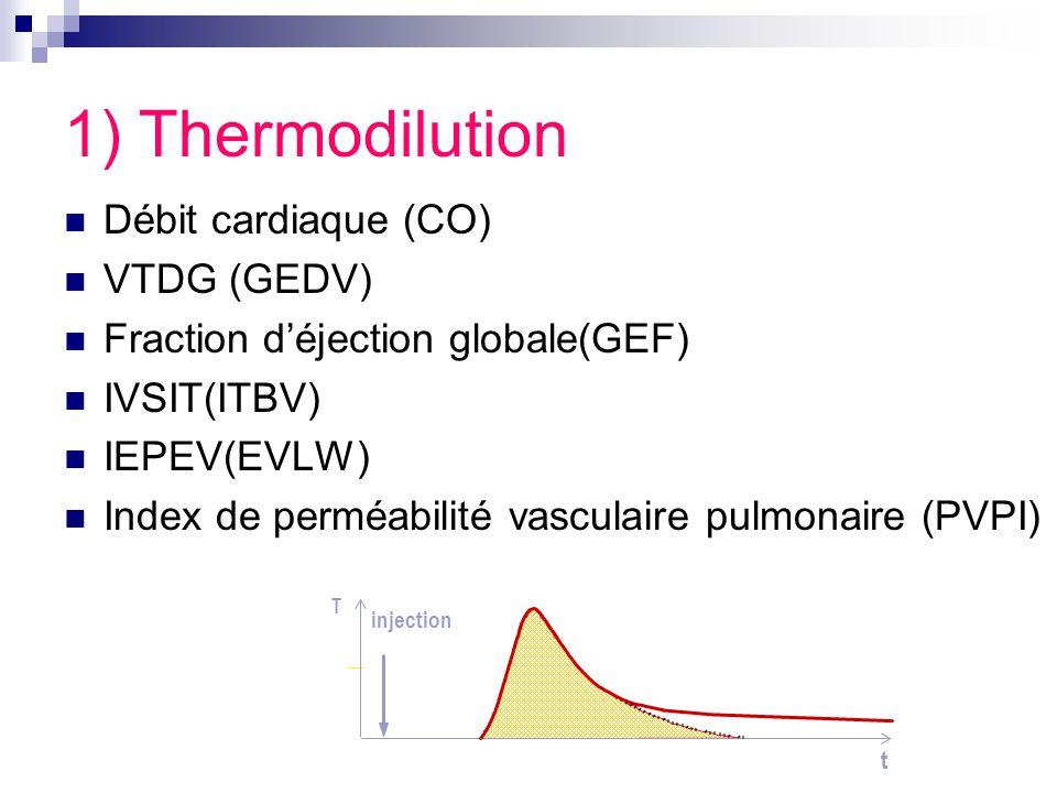 1) Thermodilution Débit cardiaque (CO) VTDG (GEDV)