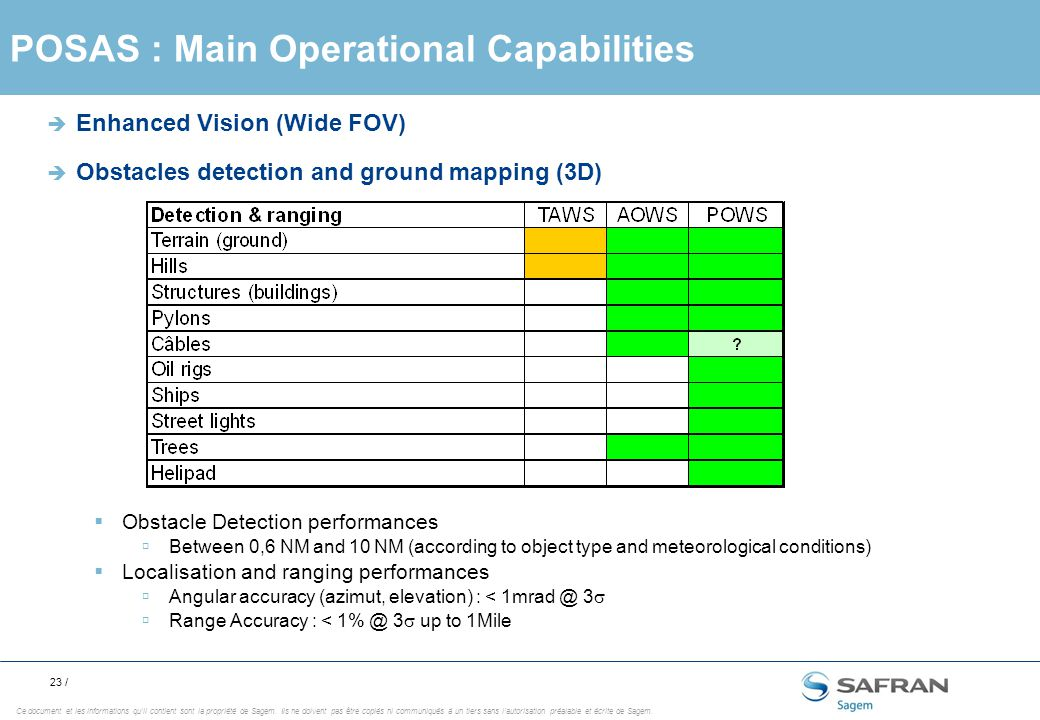 POSAS : Additional Operational Capabilities