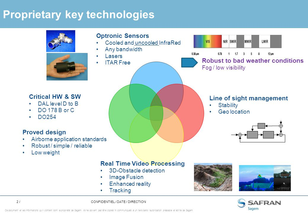 Sagem Optronics in airborne applications