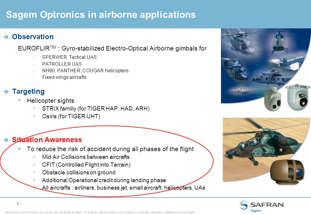 Some Situation Awareness devices in Avionics