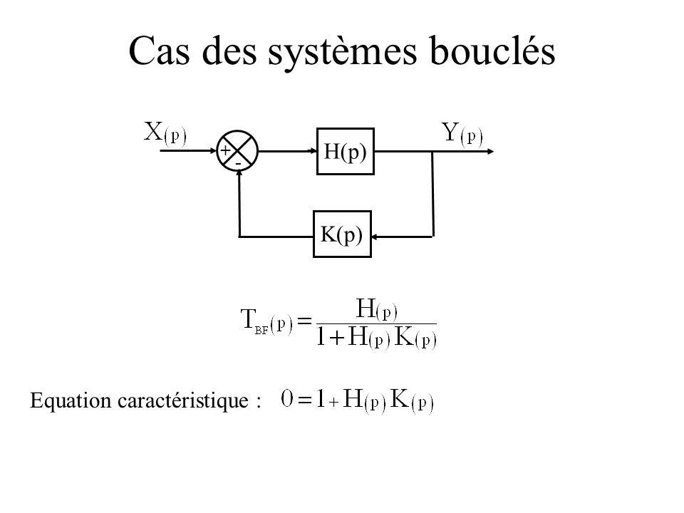 Cas des systèmes bouclés