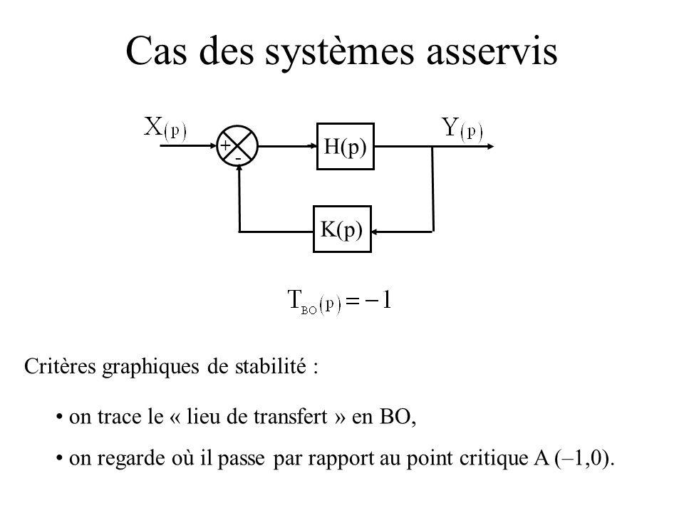 Cas des systèmes asservis