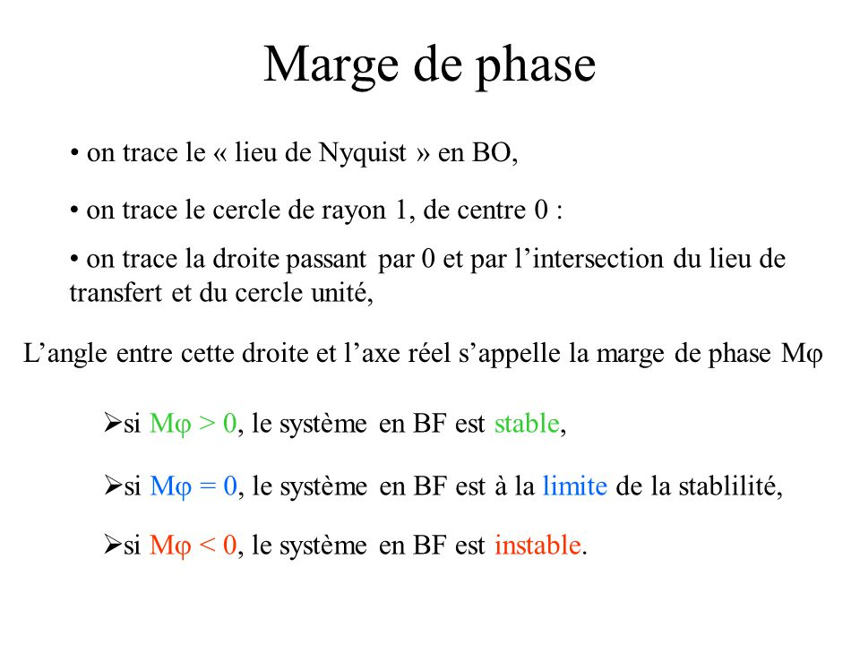 Marge de phase on trace le « lieu de Nyquist » en BO,