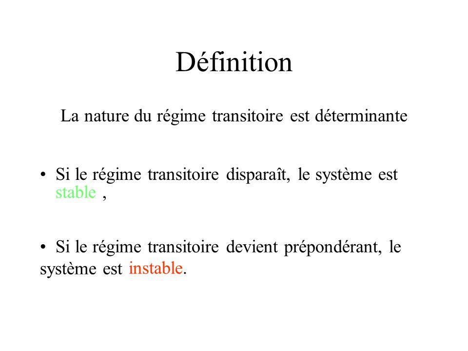 La nature du régime transitoire est déterminante