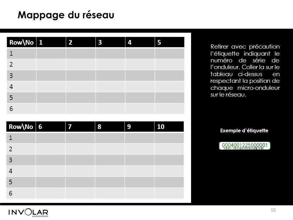 Mappage du réseau Row\No 1 2 3 4 5 6 Row\No 6 7 8 9 10 1 2 3 4 5