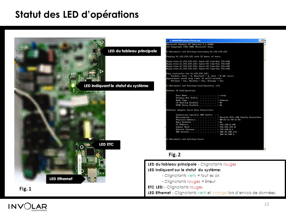 Statut des LED d'opérations