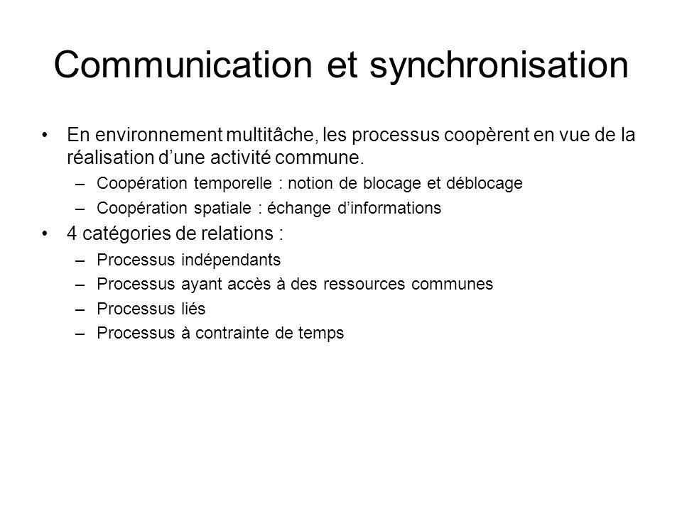 Communication et synchronisation