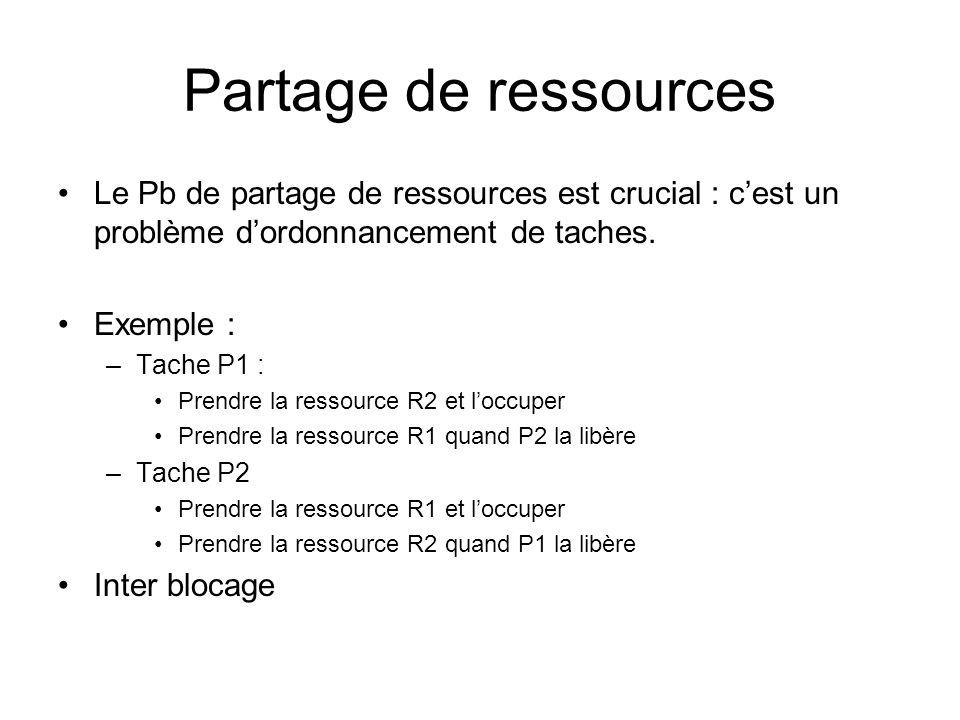 Partage de ressources Le Pb de partage de ressources est crucial : c'est un problème d'ordonnancement de taches.