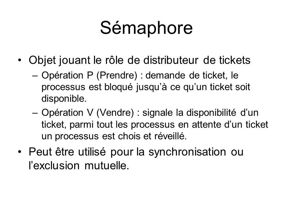 Sémaphore Objet jouant le rôle de distributeur de tickets