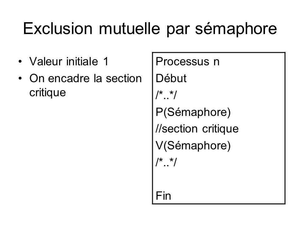 Exclusion mutuelle par sémaphore
