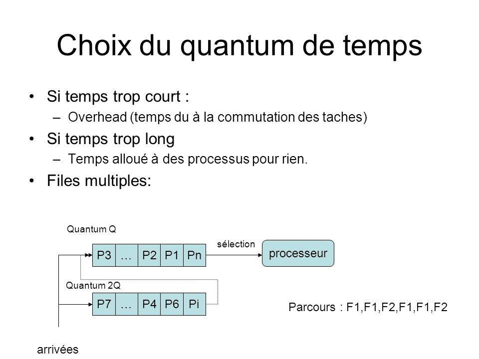 Choix du quantum de temps