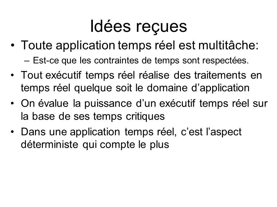 Idées reçues Toute application temps réel est multitâche: