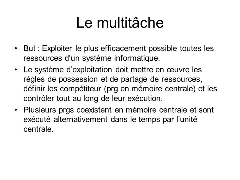 Le multitâche But : Exploiter le plus efficacement possible toutes les ressources d'un système informatique.