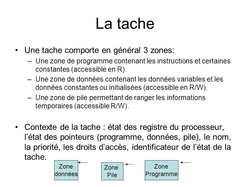 La tache Une tache comporte en général 3 zones: