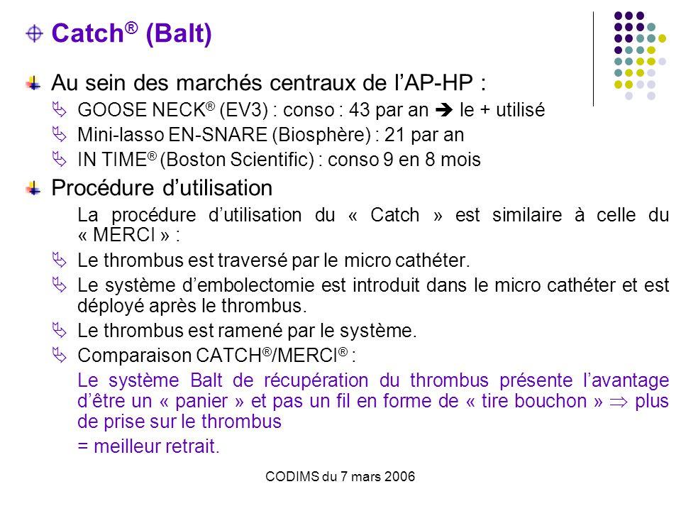 Catch® (Balt) Au sein des marchés centraux de l'AP-HP :
